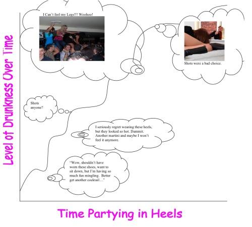 drunk-in-heels
